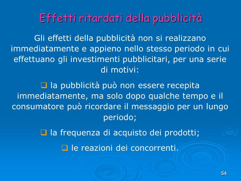 54 Gli effetti della pubblicità non si realizzano immediatamente e appieno nello stesso periodo in cui effettuano gli investimenti pubblicitari, per u