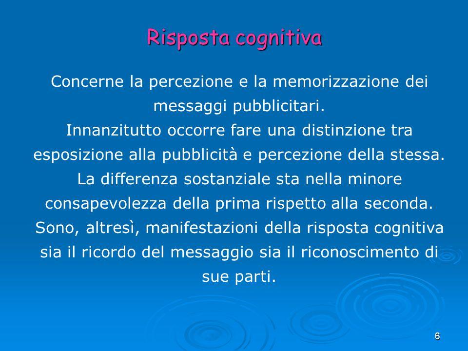 27 Il modello AIDA Uno dei modelli più noti è il modello AIDA, che elenca in maniera gerarchica 4 tipi di reazione: attenzione (A) attorno allofferta, interesse (I) per i prodotti comunicati, desiderio (D), acquisto (A) del bene.