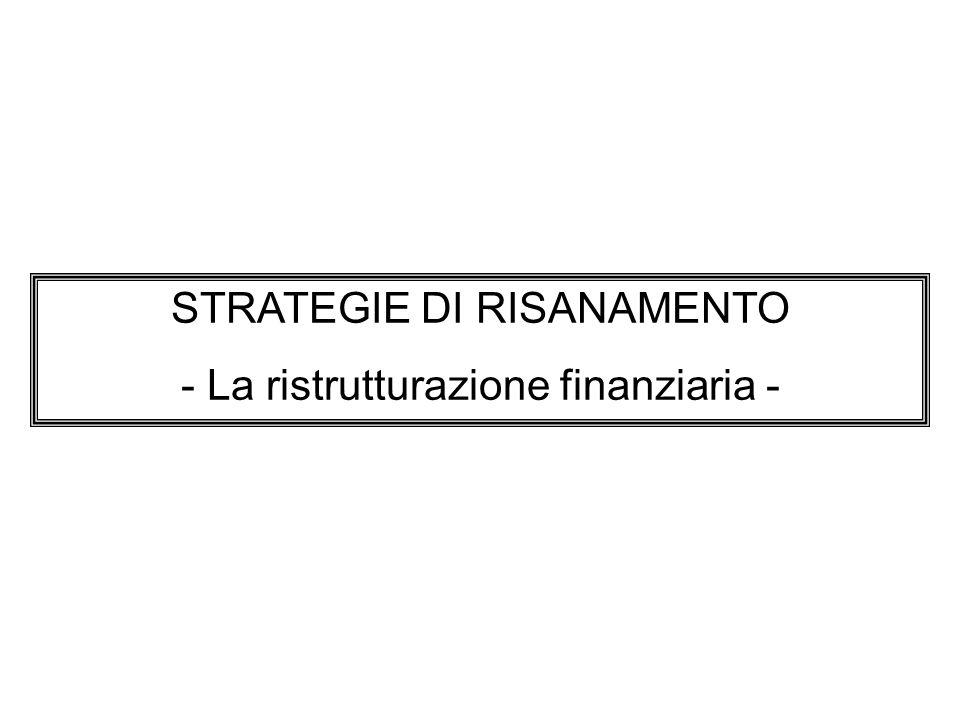 STRATEGIE DI RISANAMENTO - La ristrutturazione finanziaria -