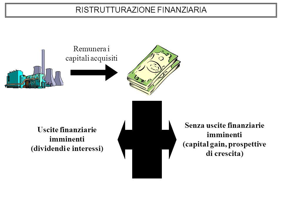 Remunera i capitali acquisiti Senza uscite finanziarie imminenti (capital gain, prospettive di crescita) Uscite finanziarie imminenti (dividendi e interessi)