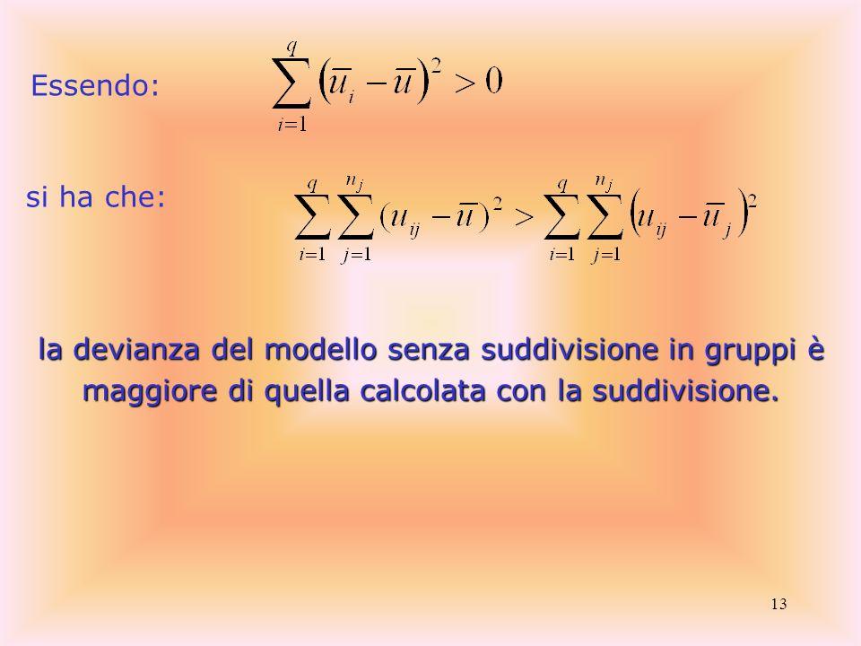 13 Essendo: si ha che: la devianza del modello senza suddivisione in gruppi è maggiore di quella calcolata con la suddivisione.