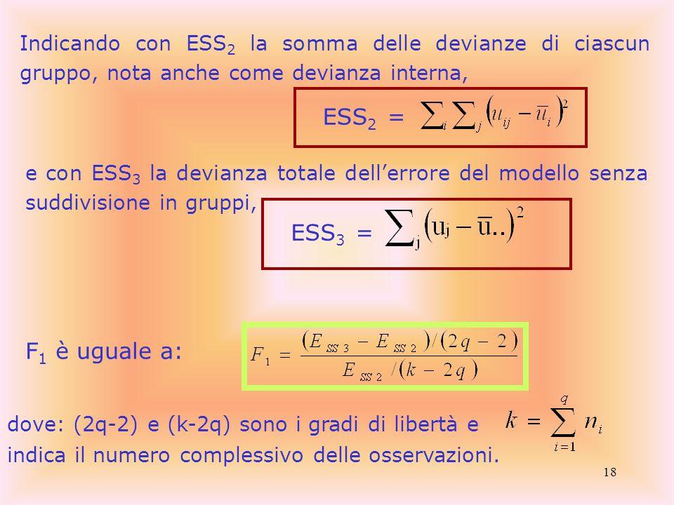 18 ESS 2 = Indicando con ESS 2 la somma delle devianze di ciascun gruppo, nota anche come devianza interna, e con ESS 3 la devianza totale dellerrore
