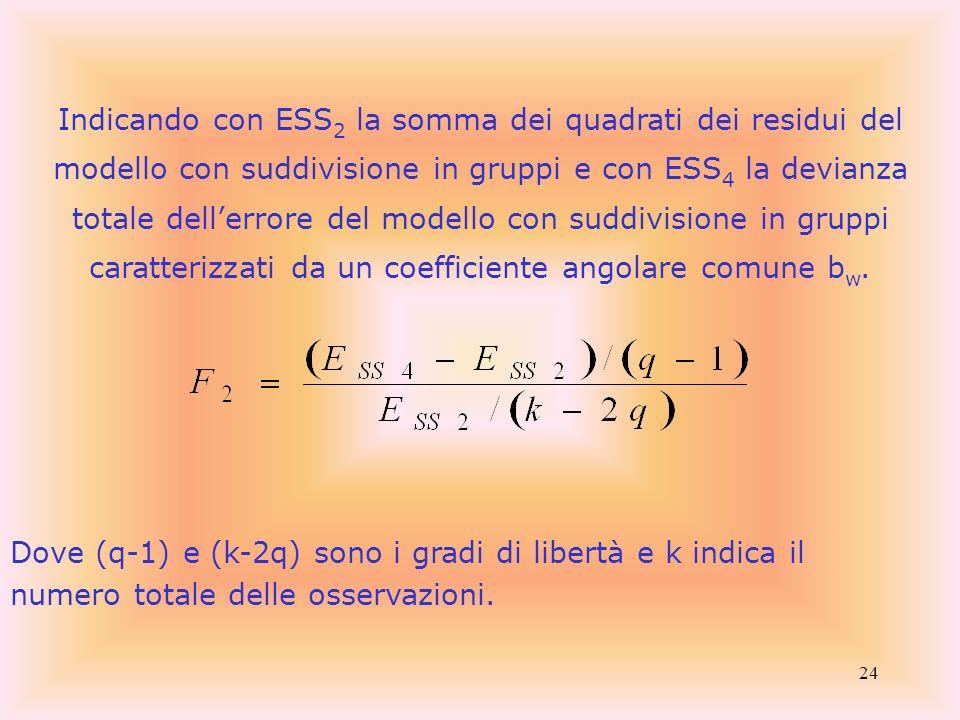 24 Indicando con ESS 2 la somma dei quadrati dei residui del modello con suddivisione in gruppi e con ESS 4 la devianza totale dellerrore del modello