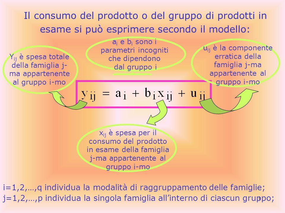 24 Indicando con ESS 2 la somma dei quadrati dei residui del modello con suddivisione in gruppi e con ESS 4 la devianza totale dellerrore del modello con suddivisione in gruppi caratterizzati da un coefficiente angolare comune b w.