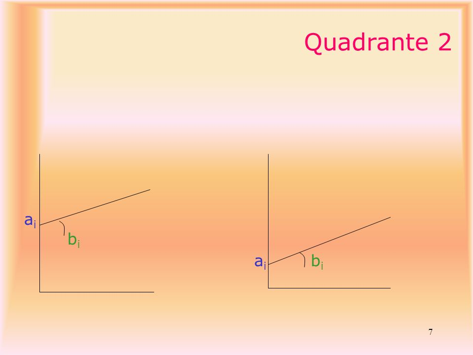 7 a i b i a i b i Quadrante 2