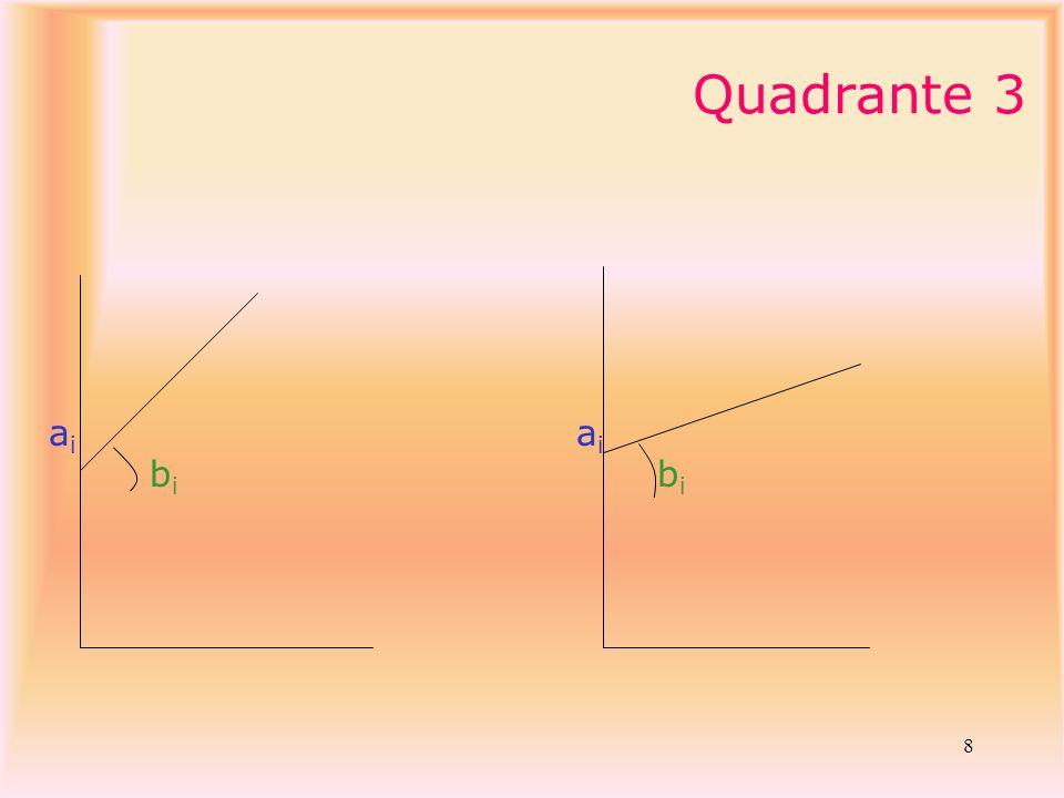 8 a i a i b i b i Quadrante 3