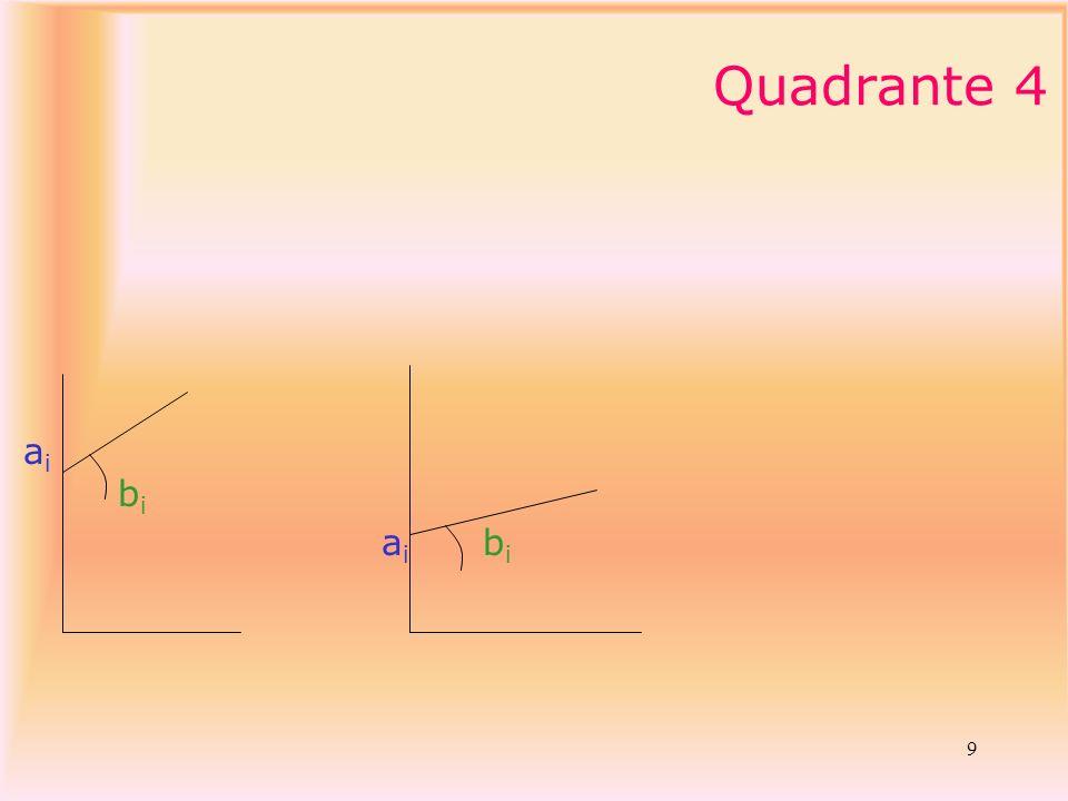 9 a i b i a i b i Quadrante 4