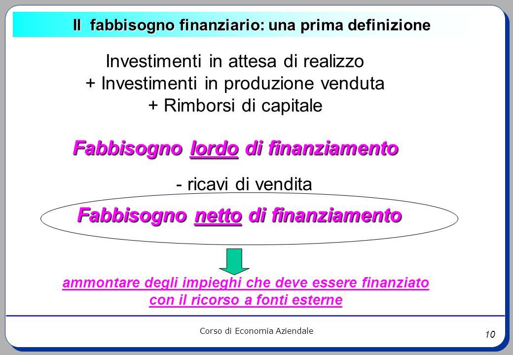 10 Corso di Economia Aziendale Il fabbisogno finanziario: una prima definizione Fabbisogno lordo di finanziamento Investimenti in attesa di realizzo +
