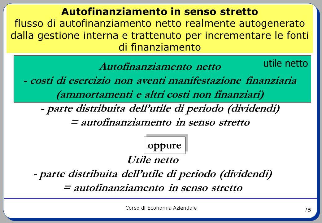15 Corso di Economia Aziendale utile netto Autofinanziamento netto - costi di esercizio non aventi manifestazione finanziaria (ammortamenti e altri co