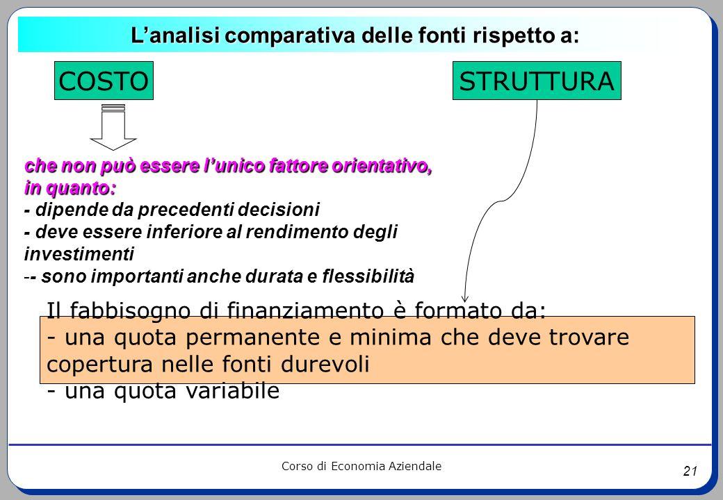 21 Corso di Economia Aziendale Lanalisi comparativa delle fonti rispetto a: che non può essere lunico fattore orientativo, in quanto: - dipende da pre