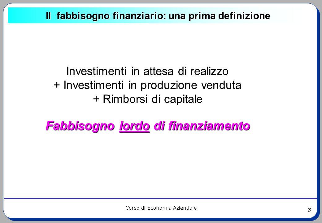 8 Corso di Economia Aziendale Il fabbisogno finanziario: una prima definizione Fabbisogno lordo di finanziamento Investimenti in attesa di realizzo +