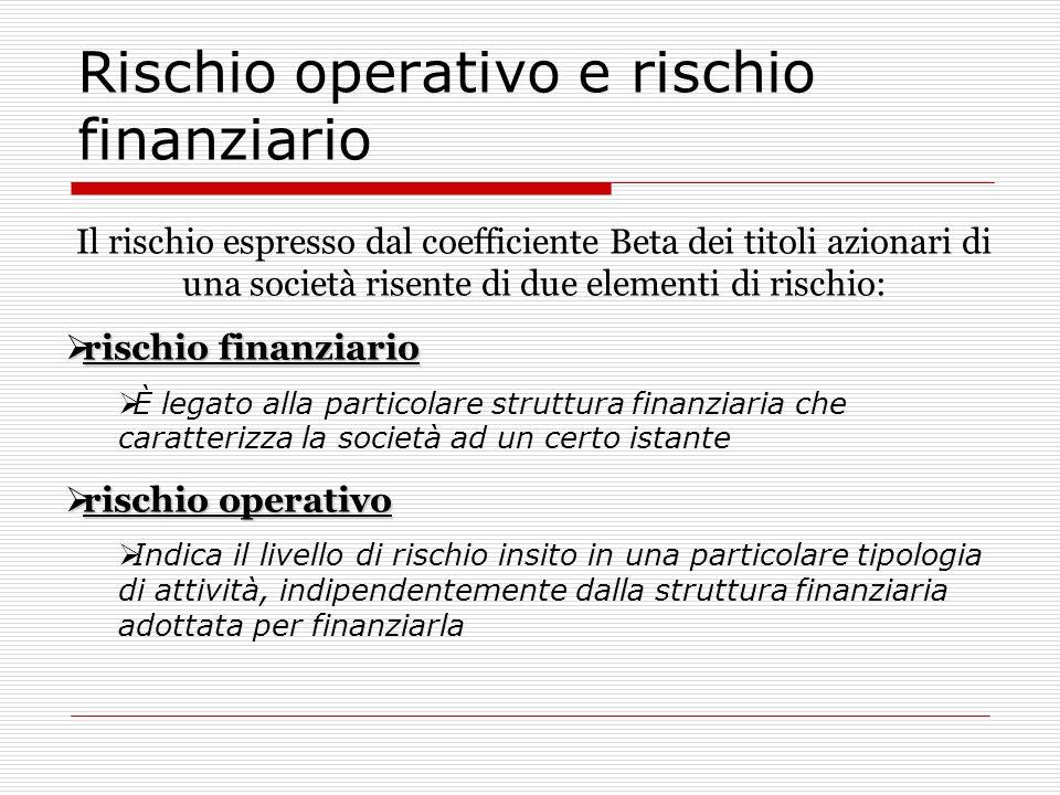 Rischio operativo e rischio finanziario Il rischio espresso dal coefficiente Beta dei titoli azionari di una società risente di due elementi di rischi
