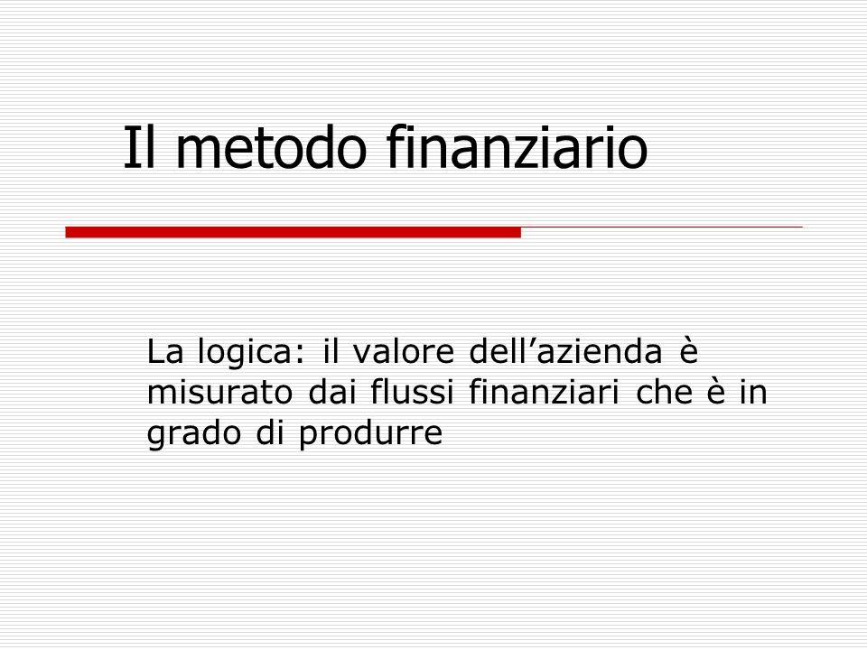 Il metodo finanziario La logica: il valore dellazienda è misurato dai flussi finanziari che è in grado di produrre