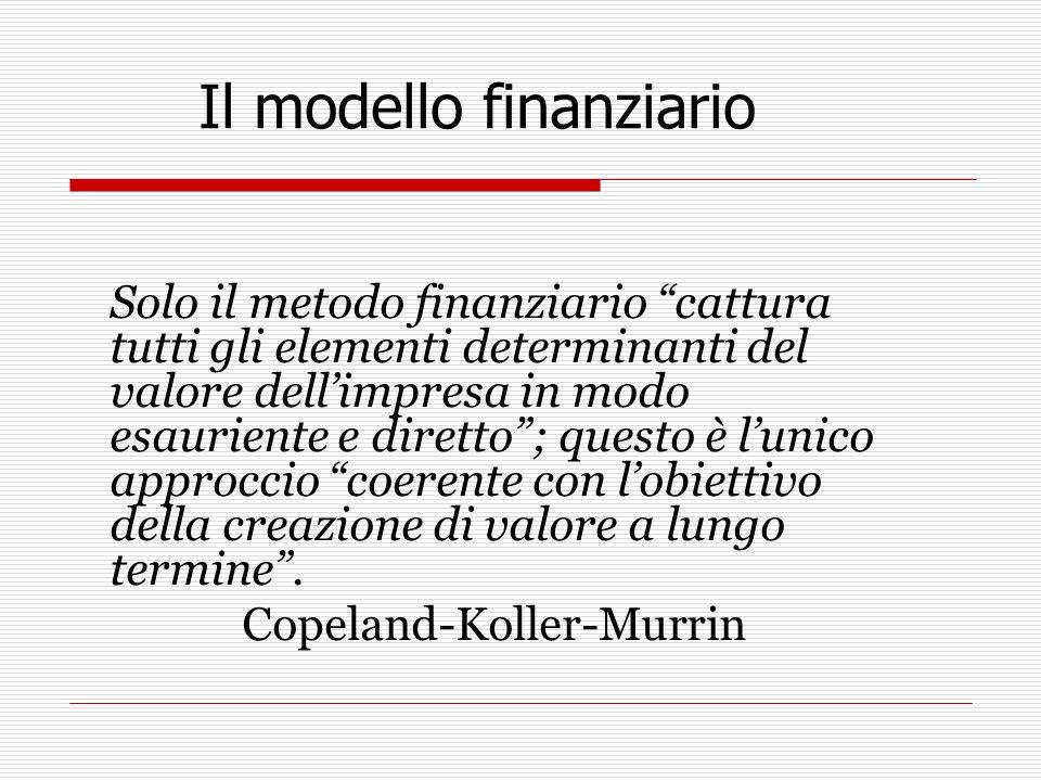 Il modello finanziario Solo il metodo finanziario cattura tutti gli elementi determinanti del valore dellimpresa in modo esauriente e diretto; questo