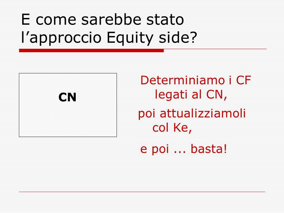 E come sarebbe stato lapproccio Equity side? CN Determiniamo i CF legati al CN, poi attualizziamoli col Ke, e poi... basta!