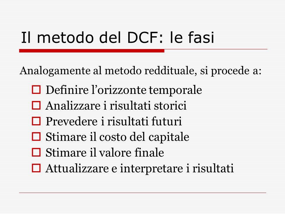 Il metodo del DCF: le fasi Definire lorizzonte temporale Analizzare i risultati storici Prevedere i risultati futuri Stimare il costo del capitale Sti