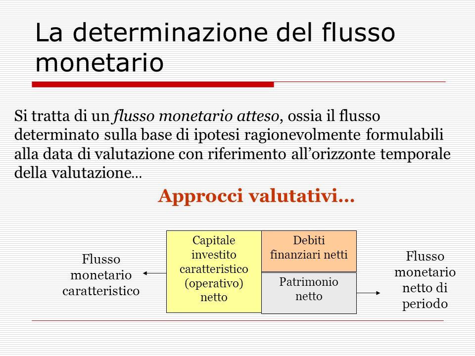 La determinazione del flusso monetario Si tratta di un flusso monetario atteso, ossia il flusso determinato sulla base di ipotesi ragionevolmente form