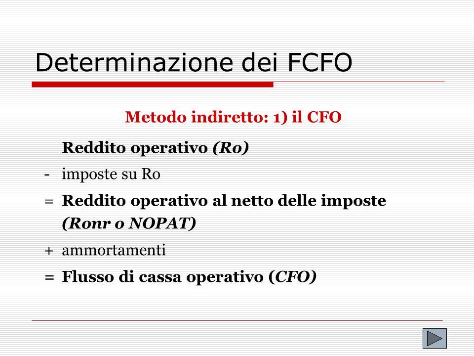 Determinazione dei FCFO Metodo indiretto: 1) il CFO Reddito operativo (Ro) -imposte su Ro =Reddito operativo al netto delle imposte (Ronr o NOPAT) + a