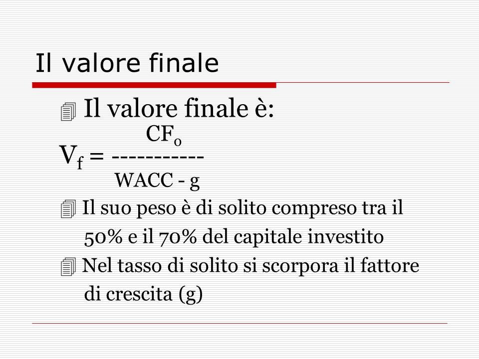 Il valore finale Il valore finale è: CF o V f = ----------- WACC - g Il suo peso è di solito compreso tra il 50% e il 70% del capitale investito Nel t