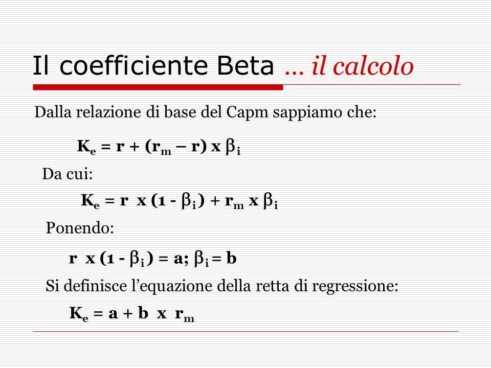 Il coefficiente Beta … il calcolo K e = r + (r m – r) x i Dalla relazione di base del Capm sappiamo che: Da cui: K e = r x (1 - i ) + r m x i Ponendo: