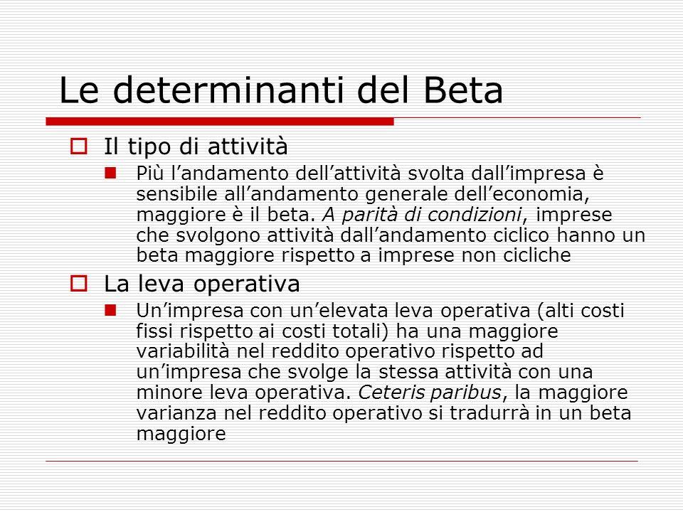 Le determinanti del Beta La leva finanziaria A parità di condizioni, una maggiore leva finanziaria (vale a dire un maggiore rapporto di indebitamento) comporta un beta più elevato.