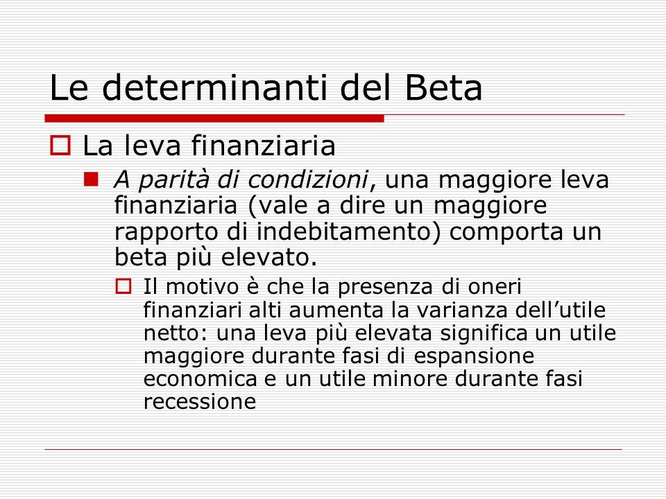 Le determinanti del Beta La leva finanziaria A parità di condizioni, una maggiore leva finanziaria (vale a dire un maggiore rapporto di indebitamento)