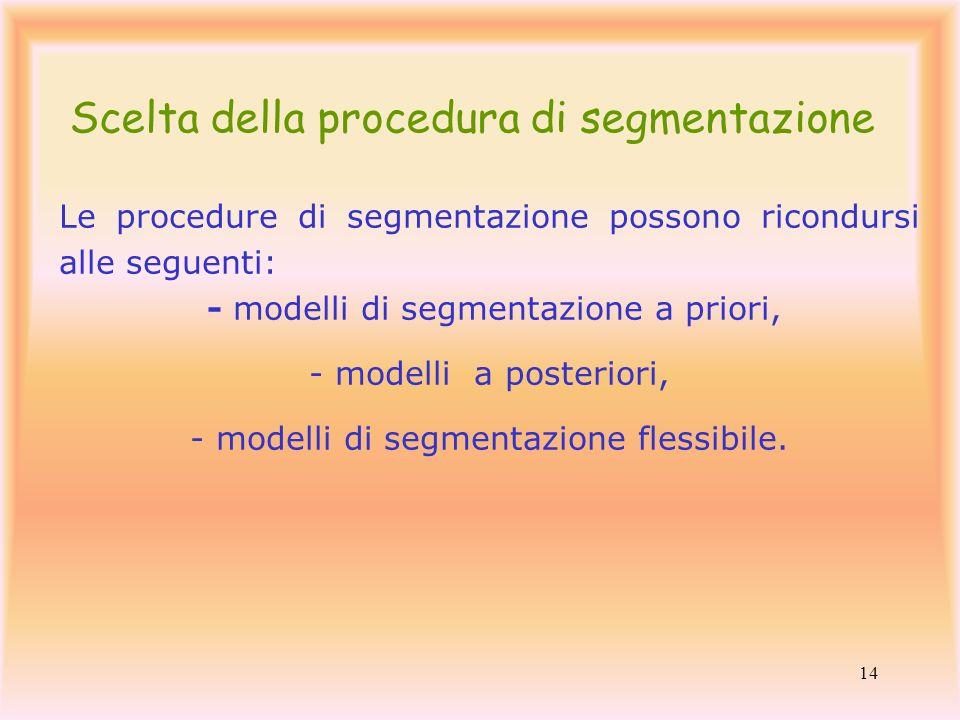 14 Le procedure di segmentazione possono ricondursi alle seguenti: - modelli di segmentazione a priori, - modelli a posteriori, - modelli di segmentaz