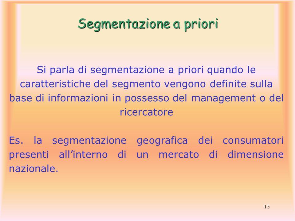 15 Si parla di segmentazione a priori quando le caratteristiche del segmento vengono definite sulla base di informazioni in possesso del management o
