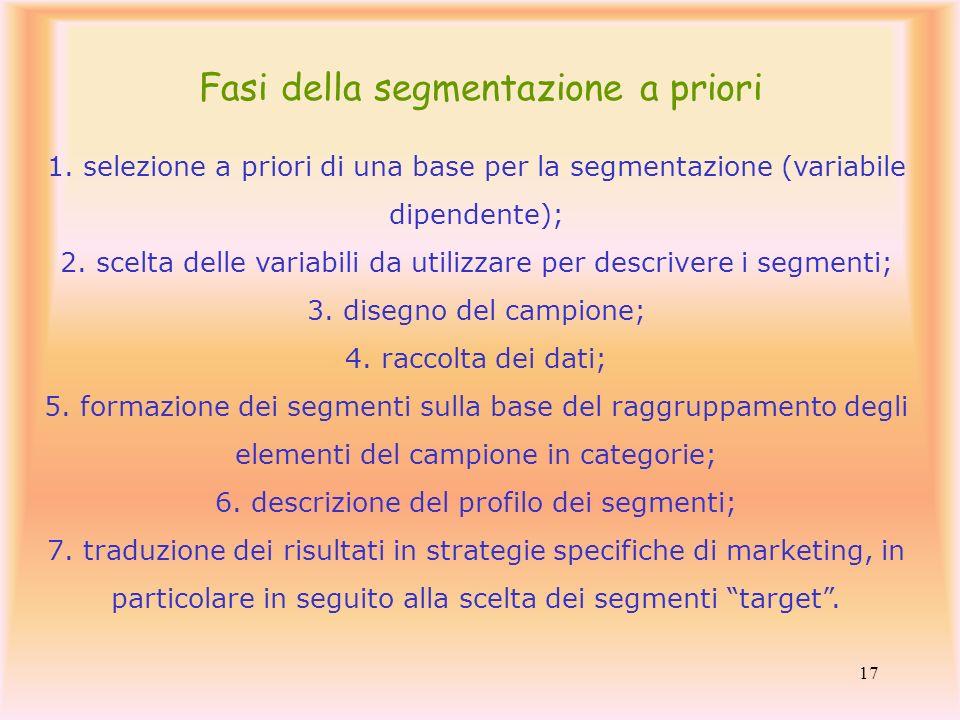 17 1. selezione a priori di una base per la segmentazione (variabile dipendente); 2. scelta delle variabili da utilizzare per descrivere i segmenti; 3