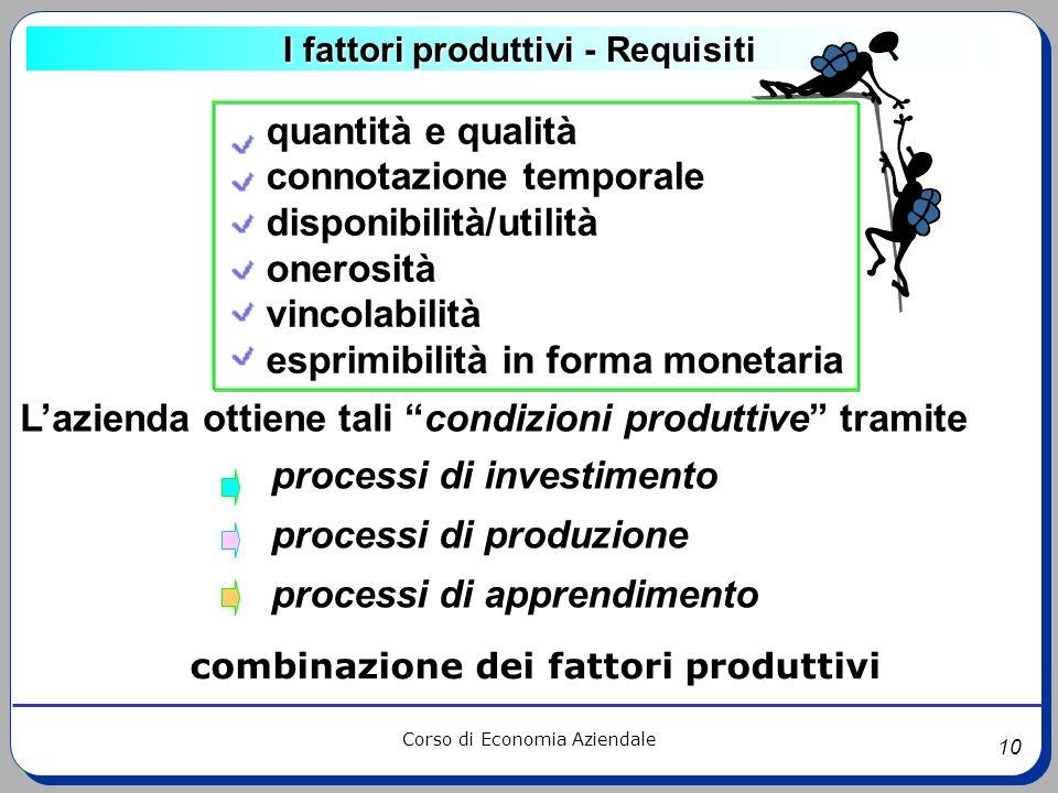 10 Corso di Economia Aziendale I fattori produttivi - Requisiti quantità e qualità connotazione temporale disponibilità/utilità onerosità vincolabilit