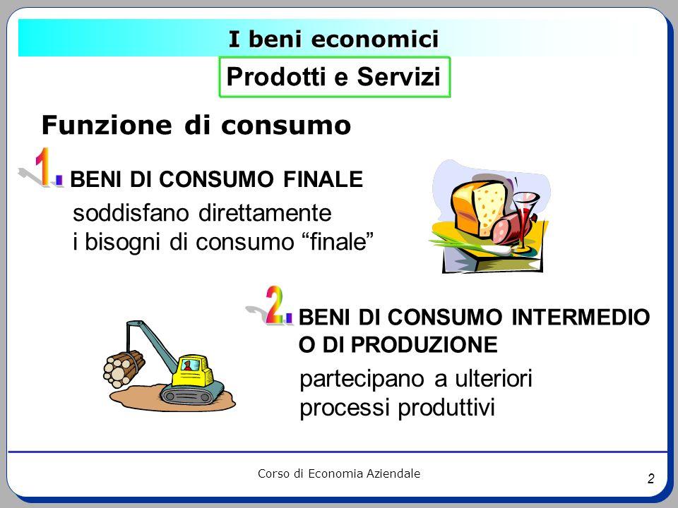 2 Corso di Economia Aziendale I beni economici Prodotti e Servizi BENI DI CONSUMO FINALE soddisfano direttamente i bisogni di consumo finale BENI DI C