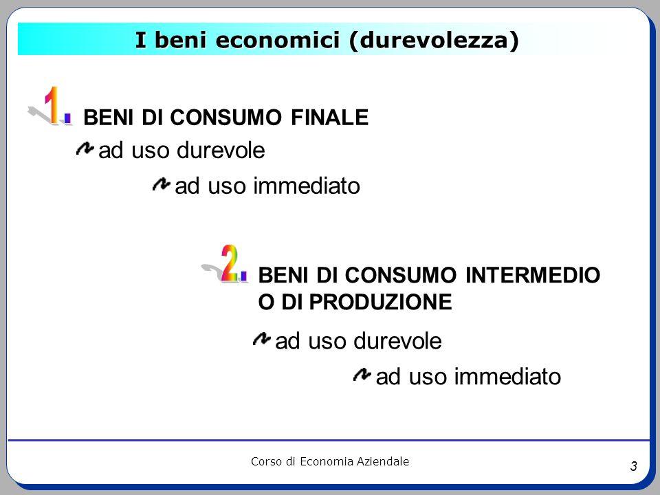 3 Corso di Economia Aziendale I beni economici (durevolezza) BENI DI CONSUMO FINALE BENI DI CONSUMO INTERMEDIO O DI PRODUZIONE ad uso durevole ad uso