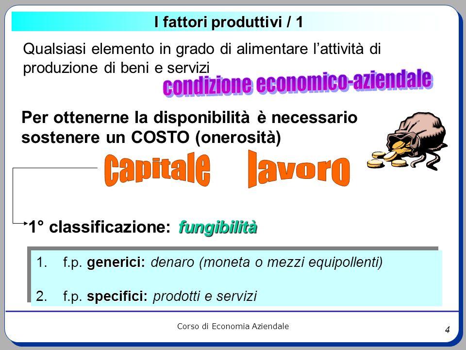 4 Corso di Economia Aziendale I fattori produttivi / 1 1° classificazione: fungibilità generici: 1. f.p. generici: denaro (moneta o mezzi equipollenti