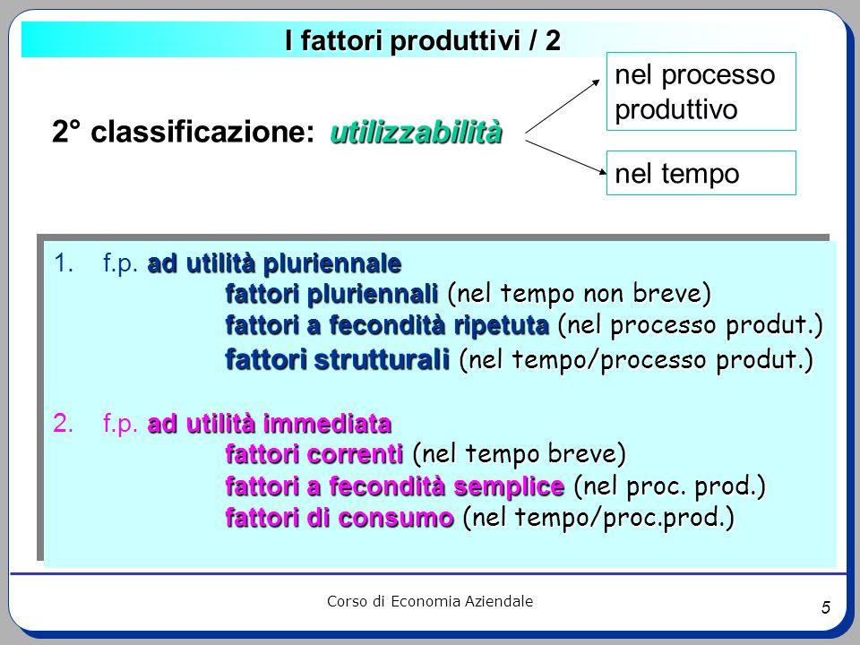 5 Corso di Economia Aziendale I fattori produttivi / 2 2° classificazione: utilizzabilità nel processo produttivo nel tempo ad utilità pluriennale 1.