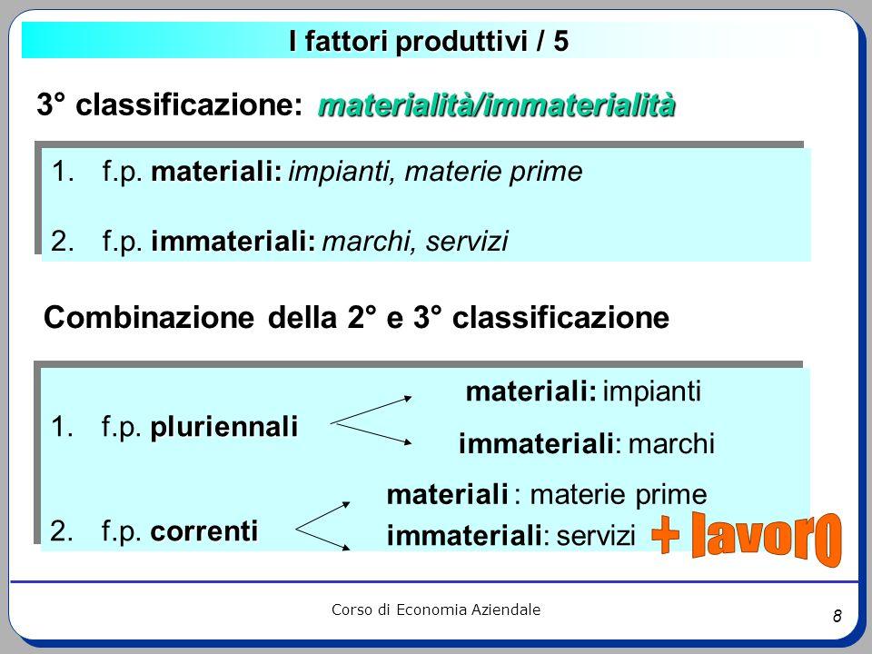 8 Corso di Economia Aziendale I fattori produttivi / 5 3° classificazione: materialità/immaterialità materiali: 1. f.p. materiali: impianti, materie p