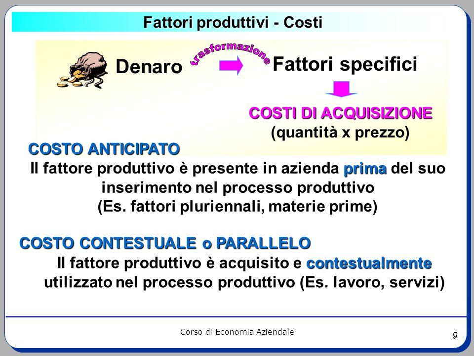 9 Corso di Economia Aziendale Fattori produttivi - Costi Denaro Fattori specifici COSTI DI ACQUISIZIONE (quantità x prezzo) COSTO ANTICIPATO prima Il