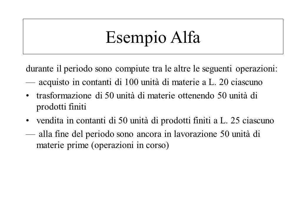 Esempio Alfa durante il periodo sono compiute tra le altre le seguenti operazioni: acquisto in contanti di 100 unità di materie a L. 20 ciascuno trasf