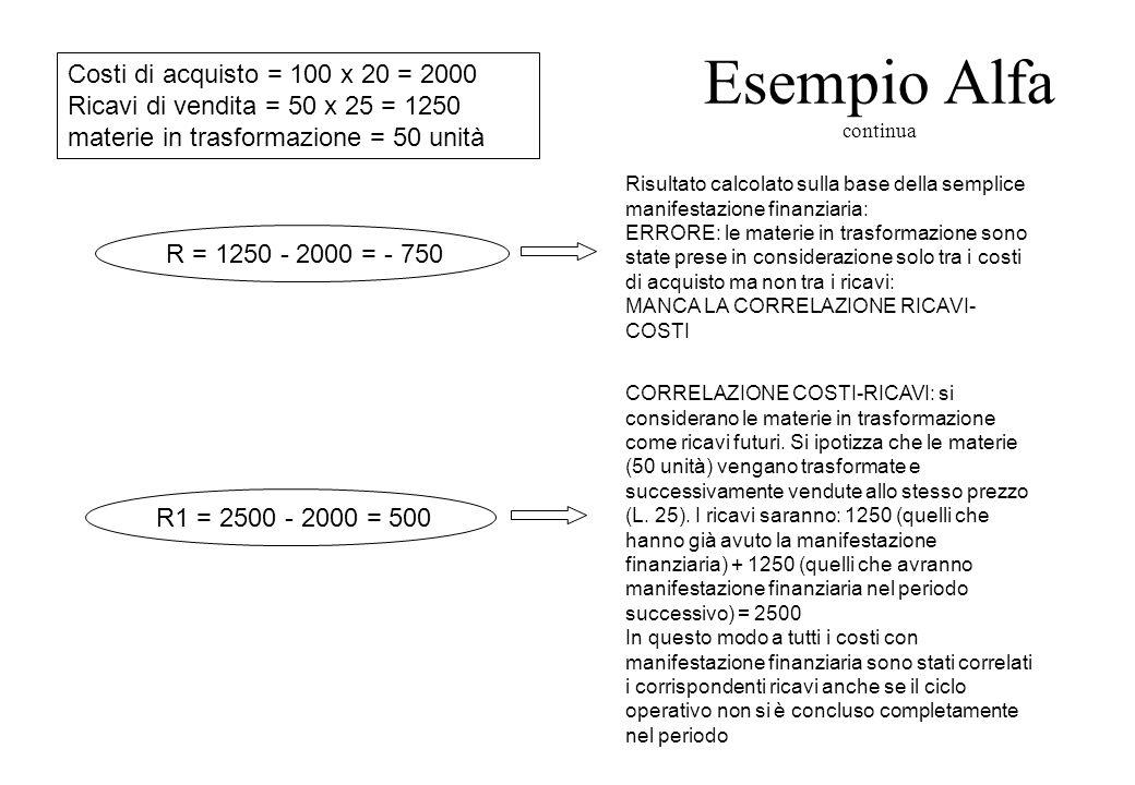 Esempio Alfa continua Costi di acquisto = 100 x 20 = 2000 Ricavi di vendita = 50 x 25 = 1250 materie in trasformazione = 50 unità R = 1250 - 2000 = - 750 Risultato calcolato sulla base della semplice manifestazione finanziaria: ERRORE: le materie in trasformazione sono state prese in considerazione solo tra i costi di acquisto ma non tra i ricavi: MANCA LA CORRELAZIONE RICAVI- COSTI R1 = 2500 - 2000 = 500 CORRELAZIONE COSTI-RICAVI: si considerano le materie in trasformazione come ricavi futuri.