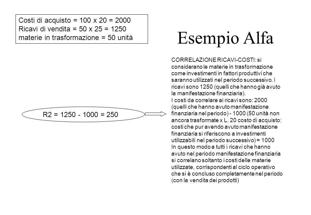 Esempio Alfa Costi di acquisto = 100 x 20 = 2000 Ricavi di vendita = 50 x 25 = 1250 materie in trasformazione = 50 unità R2 = 1250 - 1000 = 250 CORRELAZIONE RICAVI-COSTI: si considerano le materie in trasformazione come investimenti in fattori produttivi che saranno utilizzati nel periodo successivo.