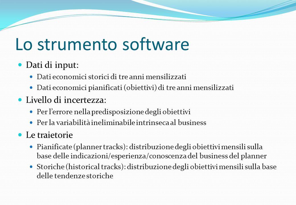 Lo strumento software Dati di input: Dati economici storici di tre anni mensilizzati Dati economici pianificati (obiettivi) di tre anni mensilizzati L
