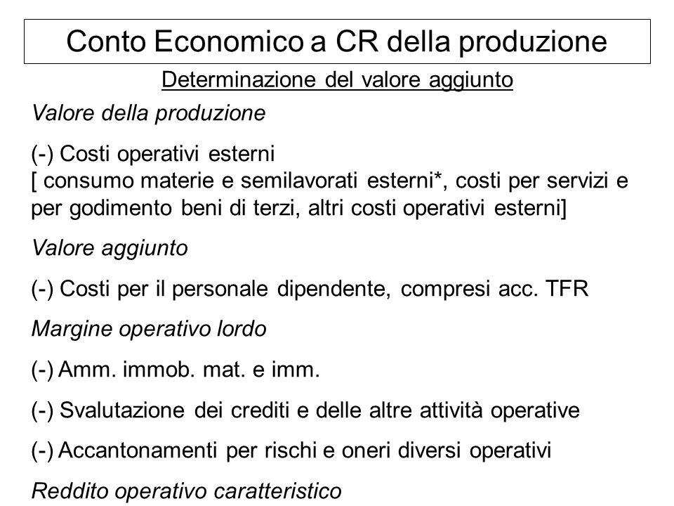 Conto Economico a CR della produzione Determinazione del valore aggiunto Valore della produzione (-) Costi operativi esterni [ consumo materie e semil