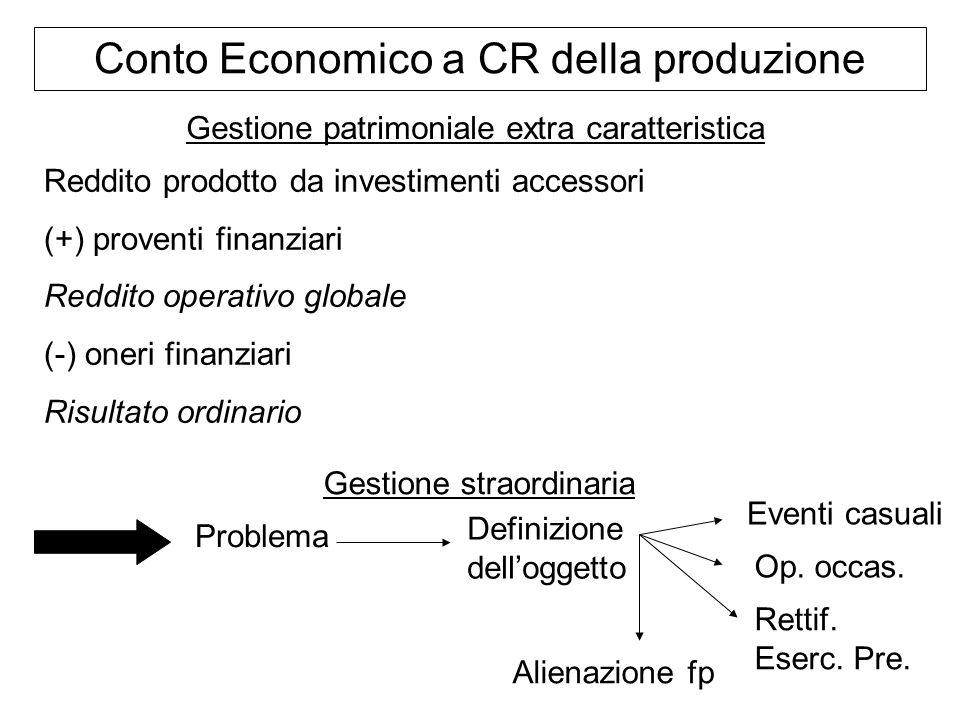 Conto Economico a CR della produzione Gestione patrimoniale extra caratteristica Reddito prodotto da investimenti accessori (+) proventi finanziari Re