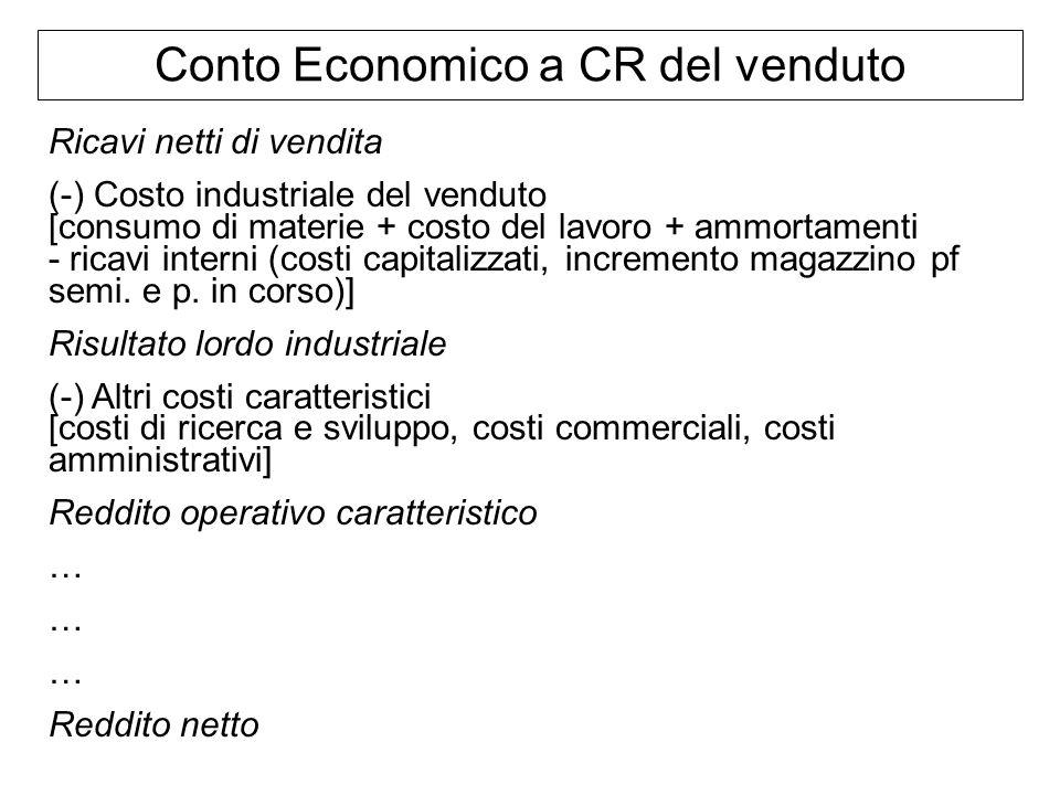Conto Economico a CR del venduto Ricavi netti di vendita (-) Costo industriale del venduto [consumo di materie + costo del lavoro + ammortamenti - ric