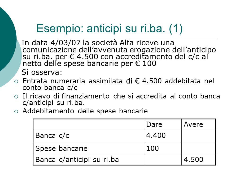Esempio: anticipi su ri.ba. (1) In data 4/03/07 la società Alfa riceve una comunicazione dellavvenuta erogazione dellanticipo su ri.ba. per 4.500 con