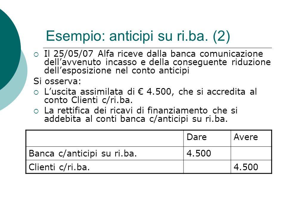 Esempio: anticipi su ri.ba. (2) Il 25/05/07 Alfa riceve dalla banca comunicazione dellavvenuto incasso e della conseguente riduzione dellesposizione n