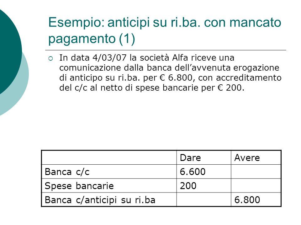 Esempio: anticipi su ri.ba. con mancato pagamento (1) In data 4/03/07 la società Alfa riceve una comunicazione dalla banca dellavvenuta erogazione di