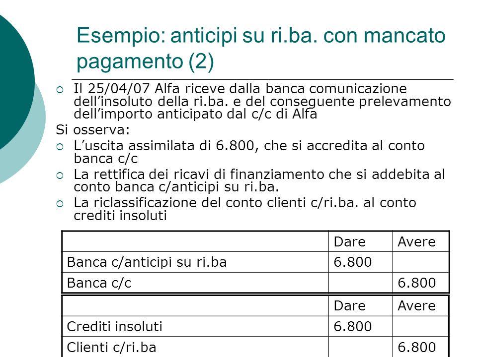 Esempio: anticipi su ri.ba. con mancato pagamento (2) Il 25/04/07 Alfa riceve dalla banca comunicazione dellinsoluto della ri.ba. e del conseguente pr