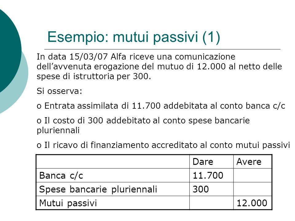 Esempio: mutui passivi (1) DareAvere Banca c/c11.700 Spese bancarie pluriennali300 Mutui passivi12.000 In data 15/03/07 Alfa riceve una comunicazione