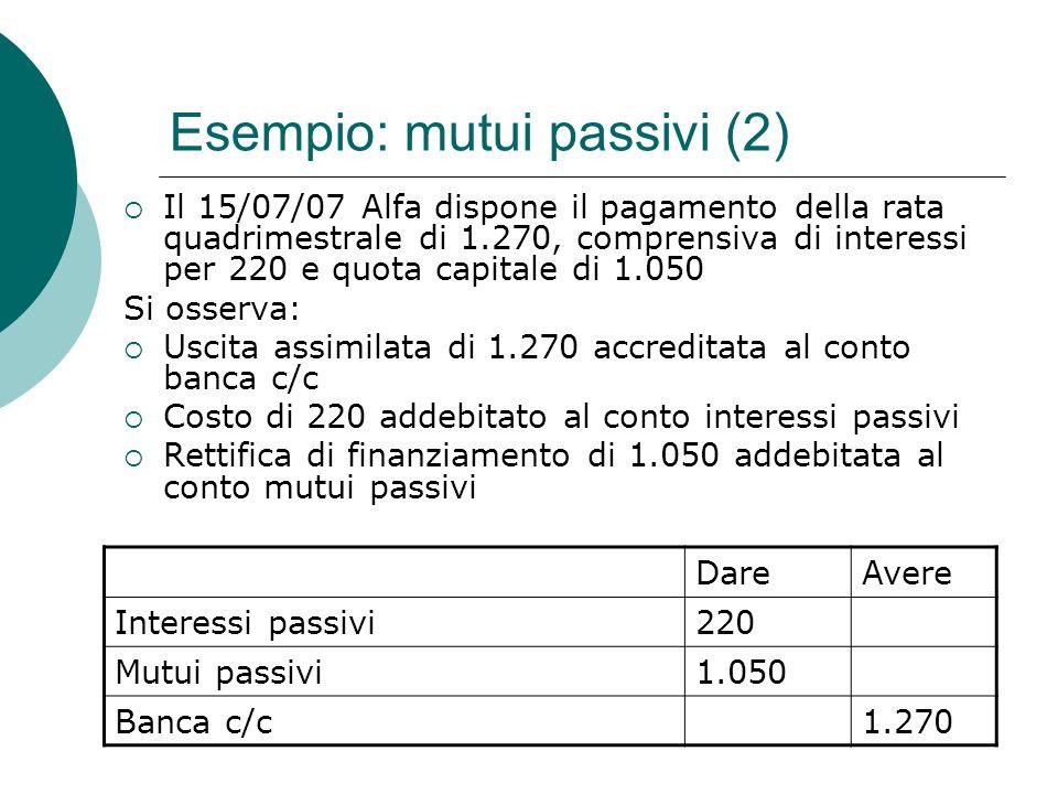 Il 15/07/07 Alfa dispone il pagamento della rata quadrimestrale di 1.270, comprensiva di interessi per 220 e quota capitale di 1.050 Si osserva: Uscit