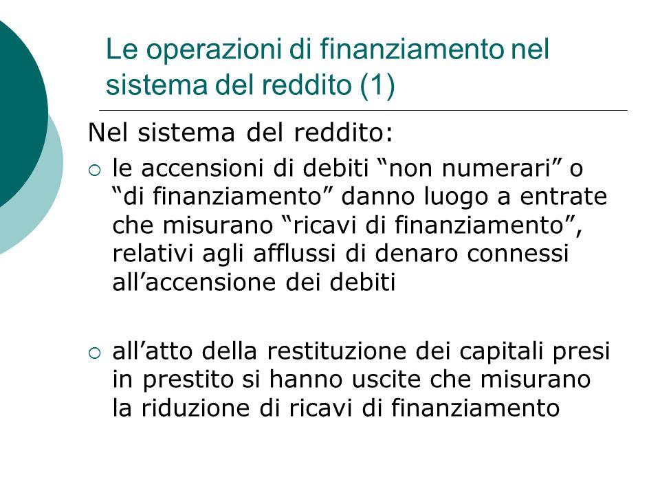 Le operazioni di finanziamento nel sistema del reddito (1) Nel sistema del reddito: le accensioni di debiti non numerari o di finanziamento danno luog